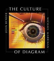 CultureoftheDiagram